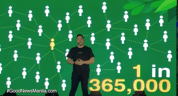 365,000 Trees