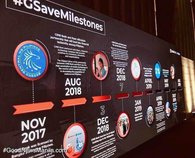 GSave Milestones
