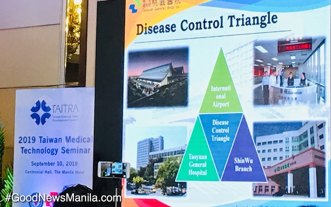 Disease Control Triangle