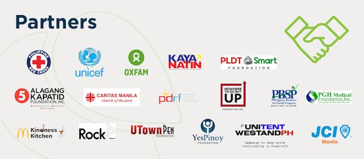 PayMaya Partners
