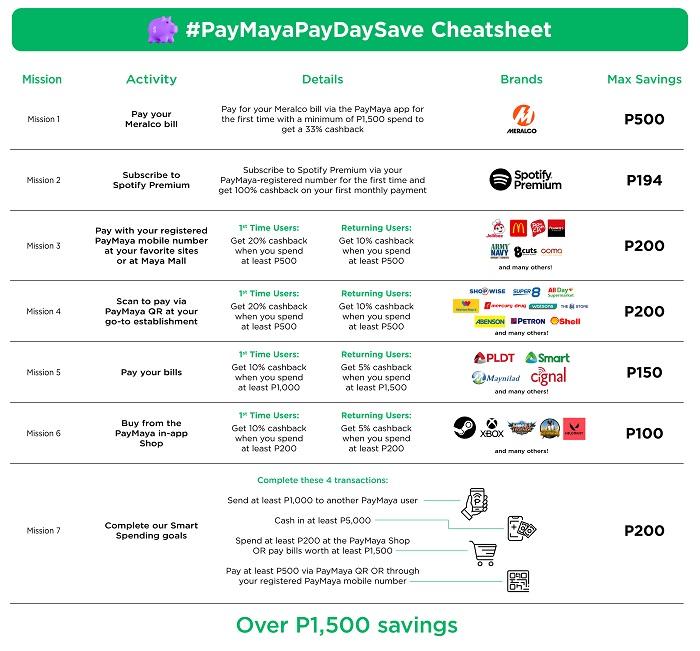 PayMaya Pay Day Sale